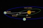 Mała kropka na Słońcu. Tranzyt Merkurego.