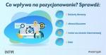 Pozycjonowanie stron internetowych w Chorzowie - złoty środek na dobry wizerunek firmy